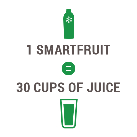 1 SmartFruit equals 30 cups of juice